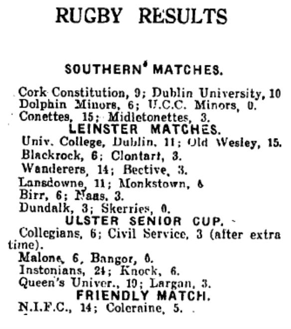 8 February 1932 (Cork Examiner)